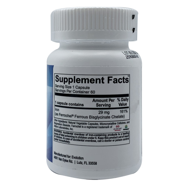 Iron Dietary Supplement Ingredients